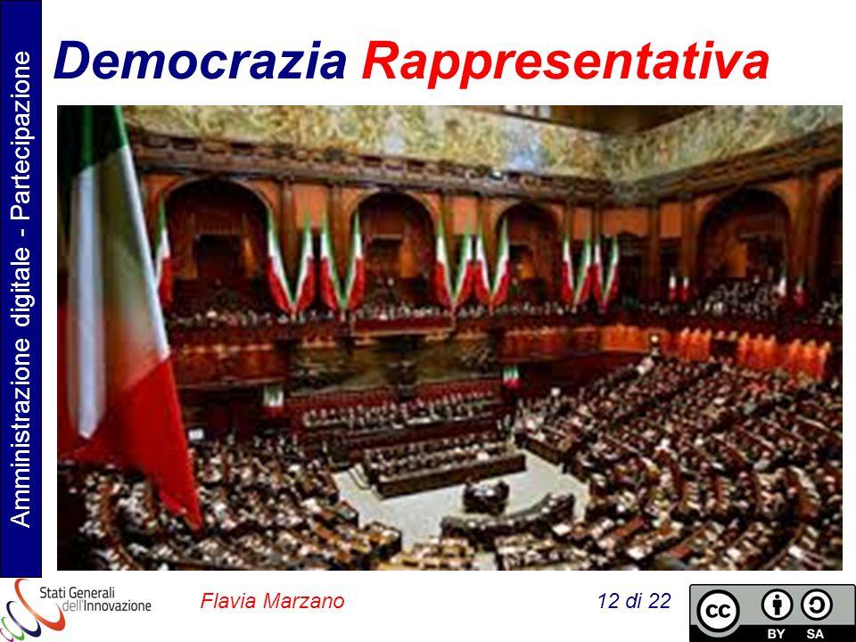 Amministrazione digitale - Partecipazione Flavia Marzano 12 di 22 Democrazia Rappresentativa