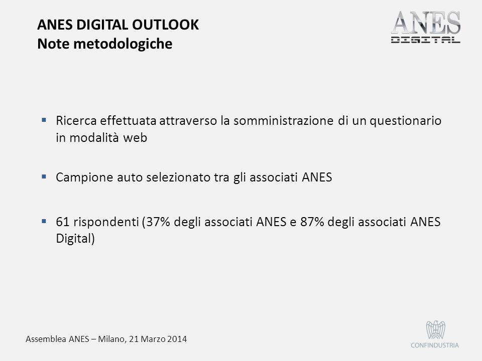 Assemblea ANES – Milano, 21 Marzo 2014  Ricerca effettuata attraverso la somministrazione di un questionario in modalità web  Campione auto selezion