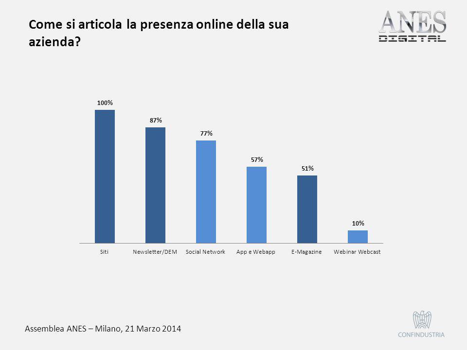 Assemblea ANES – Milano, 21 Marzo 2014 Il sito prevede anche contenuti editoriali accessibili previa registrazione o a pagamento.