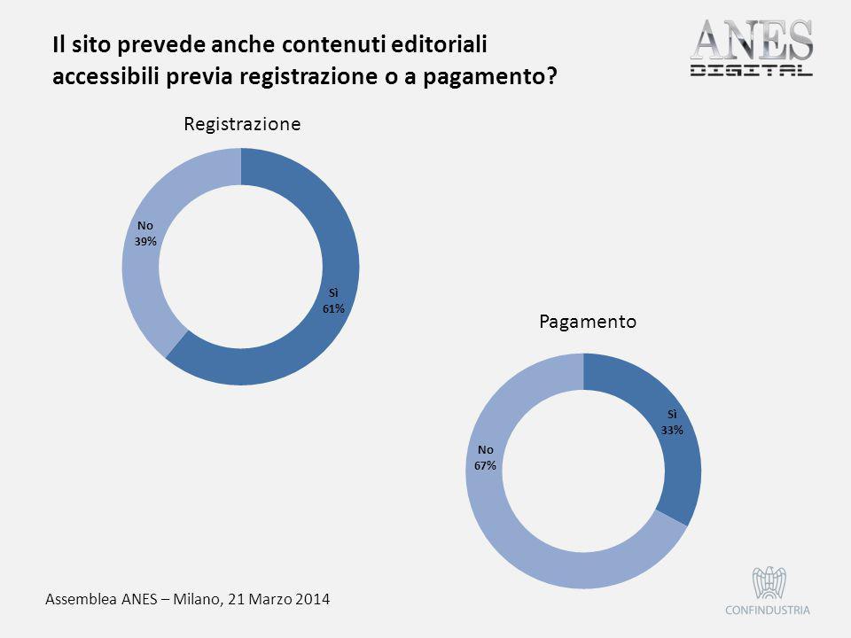 Assemblea ANES – Milano, 21 Marzo 2014 Il sito prevede anche contenuti editoriali accessibili previa registrazione o a pagamento? Pagamento Registrazi