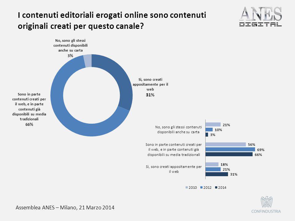 Assemblea ANES – Milano, 21 Marzo 2014 I contenuti editoriali erogati online sono contenuti originali creati per questo canale?