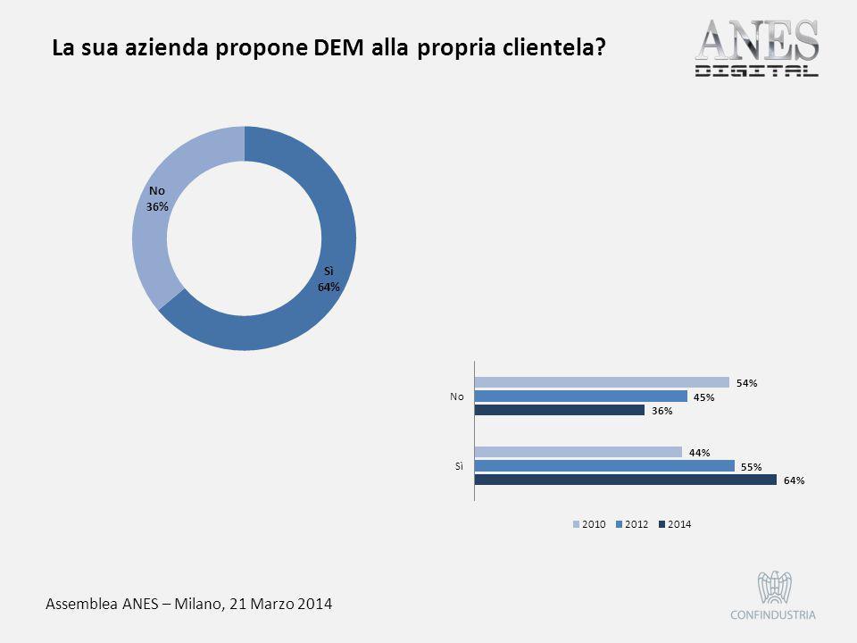 Assemblea ANES – Milano, 21 Marzo 2014 La sua azienda propone DEM alla propria clientela?