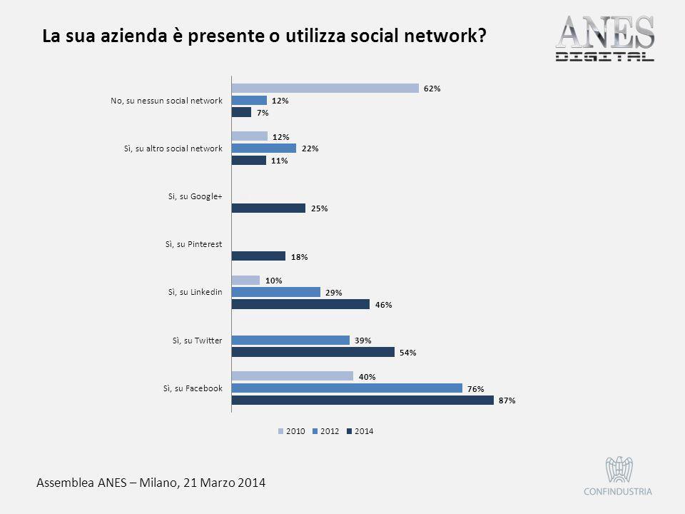 Assemblea ANES – Milano, 21 Marzo 2014 La sua azienda è presente o utilizza social network?