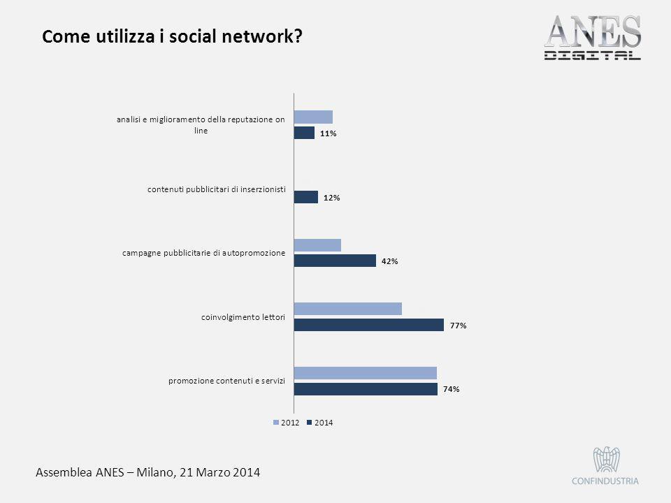 Assemblea ANES – Milano, 21 Marzo 2014 Come utilizza i social network?