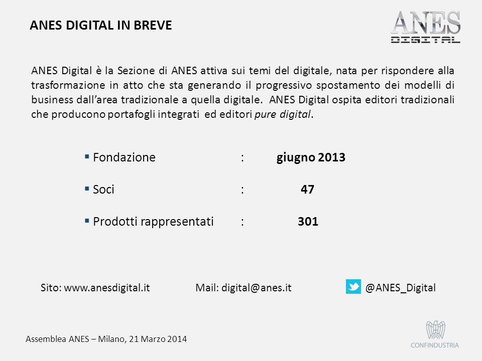 Assemblea ANES – Milano, 21 Marzo 2014 ANES DIGITAL IN BREVE  Fondazione :giugno 2013  Soci : 47  Prodotti rappresentati : 301 ANES Digital è la Se