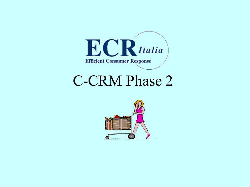 C-CRM Phase 2