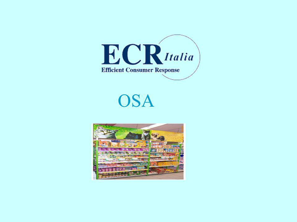 Objective : –Utilize European and French results to analyze the italian situation OSS % per category/ PoS format Identify main root causes Implement and monitor corrective actions Prepare a road map and best practices for all Members of Ecr Italia