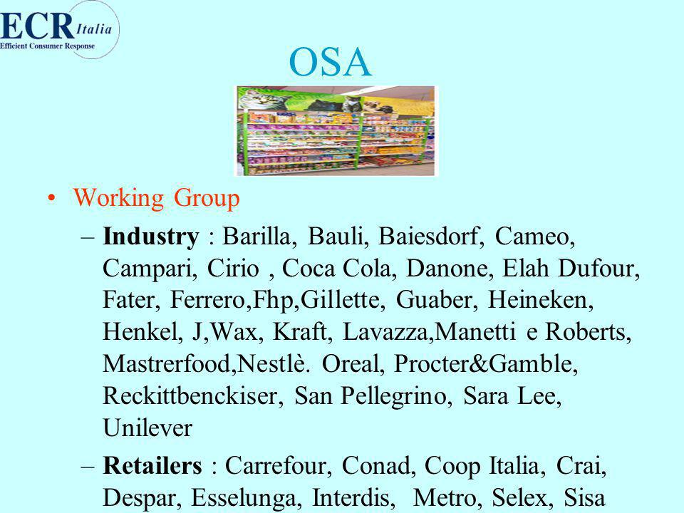 OSA Status: On Going –Defined general objectives : How to measure OSS Service level to Shopper –Supply Chain status from OSS point of view under analysis ( Questionnaire) –Pilot under preparation –Project closing : End 2003