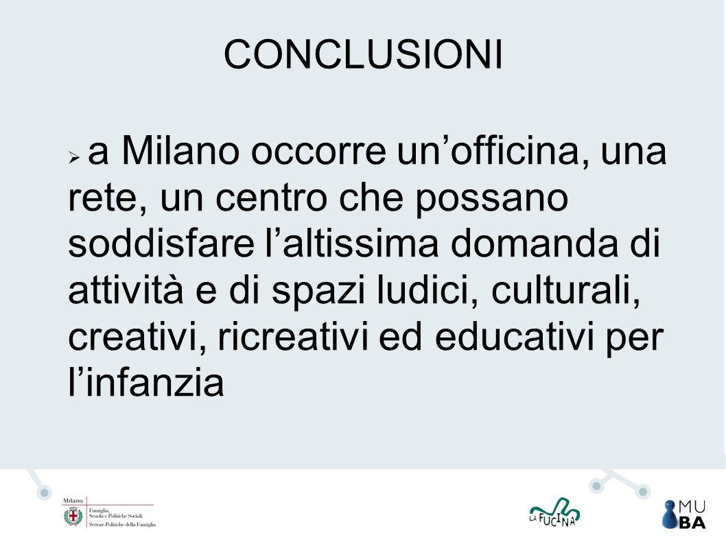 CONCLUSIONI  a Milano occorre un'officina, una rete, un centro che possano soddisfare l'altissima domanda di attività e di spazi ludici, culturali, creativi, ricreativi ed educativi per l'infanzia