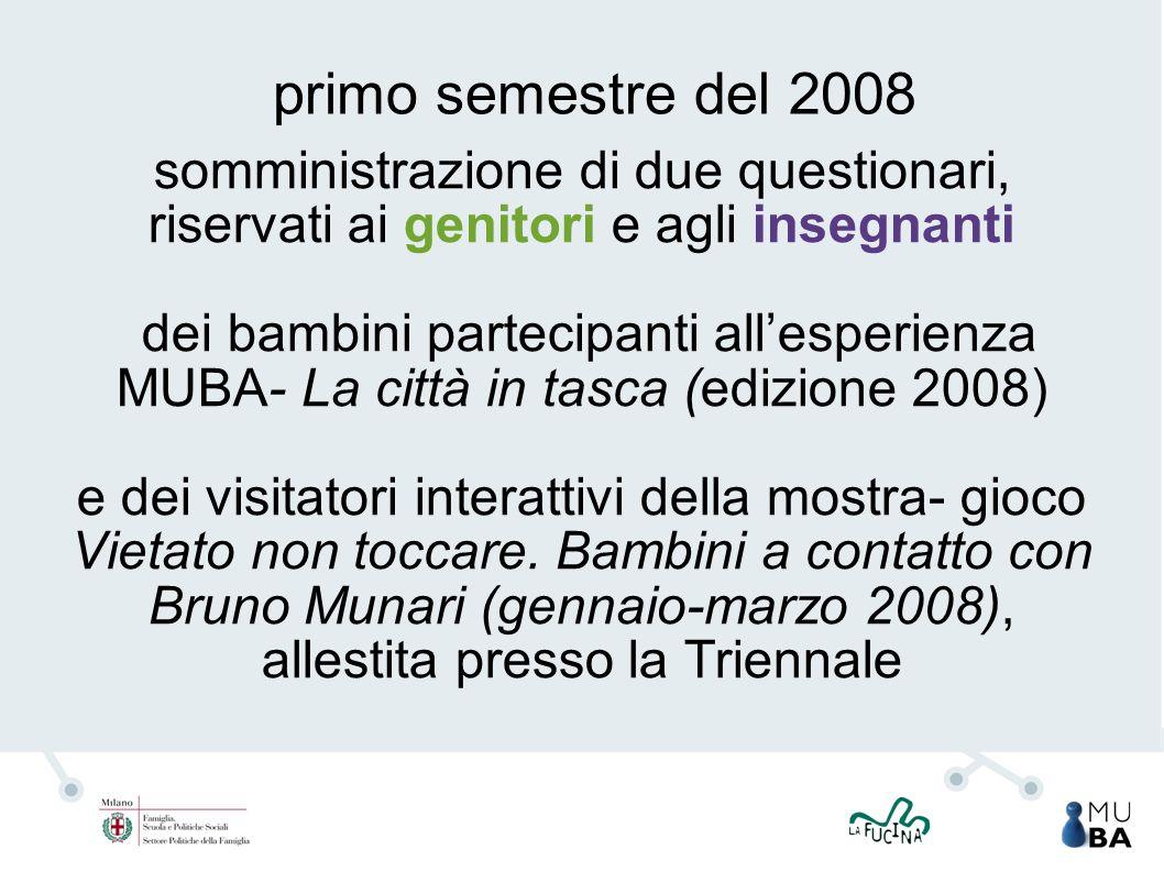 primo semestre del 2008 somministrazione di due questionari, riservati ai genitori e agli insegnanti dei bambini partecipanti all'esperienza MUBA- La