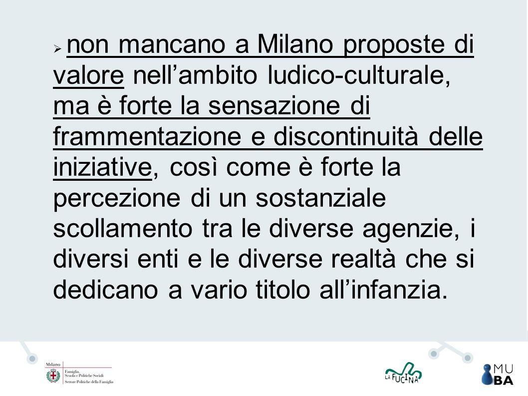  non mancano a Milano proposte di valore nell'ambito ludico-culturale, ma è forte la sensazione di frammentazione e discontinuità delle iniziative, così come è forte la percezione di un sostanziale scollamento tra le diverse agenzie, i diversi enti e le diverse realtà che si dedicano a vario titolo all'infanzia.