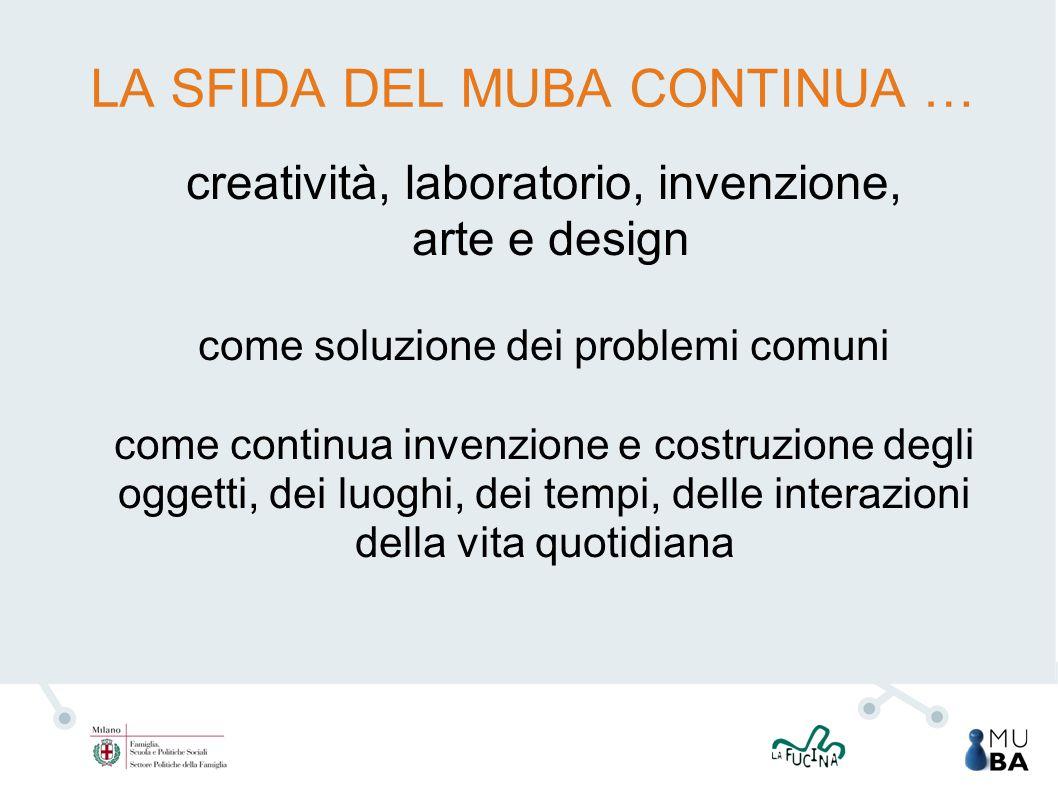 creatività, laboratorio, invenzione, arte e design come soluzione dei problemi comuni come continua invenzione e costruzione degli oggetti, dei luoghi, dei tempi, delle interazioni della vita quotidiana LA SFIDA DEL MUBA CONTINUA …