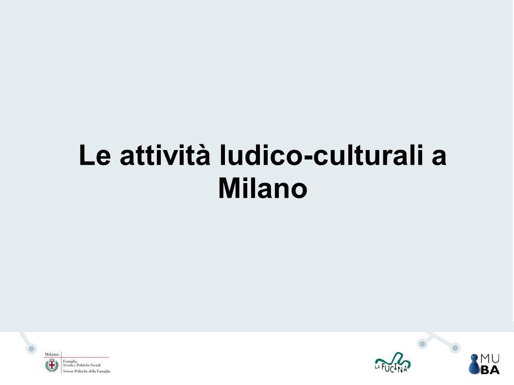 Le attività ludico-culturali a Milano