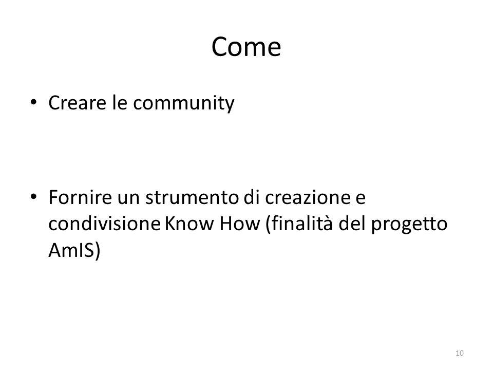 Come Creare le community Fornire un strumento di creazione e condivisione Know How (finalità del progetto AmIS) 10