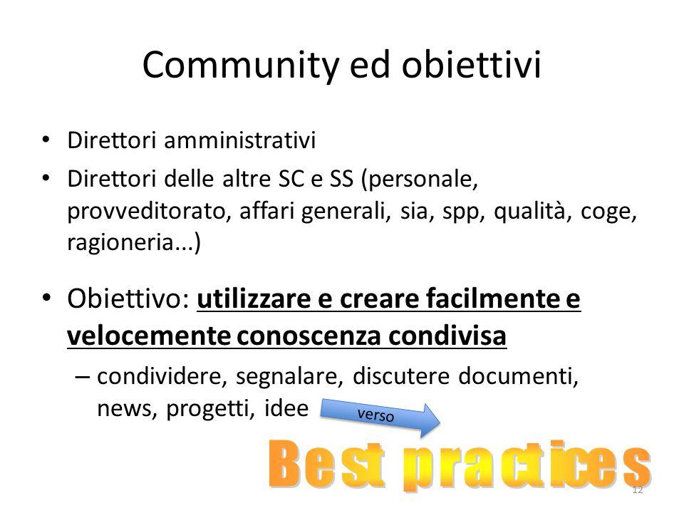 Community ed obiettivi Direttori amministrativi Direttori delle altre SC e SS (personale, provveditorato, affari generali, sia, spp, qualità, coge, ra
