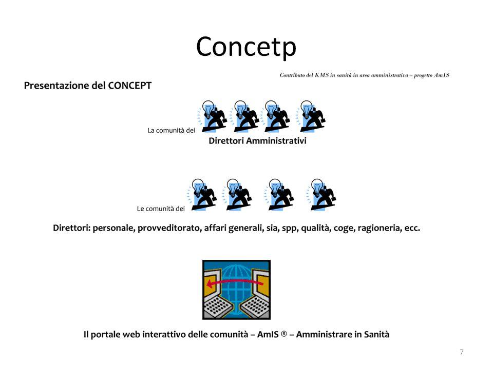 Concetp 17