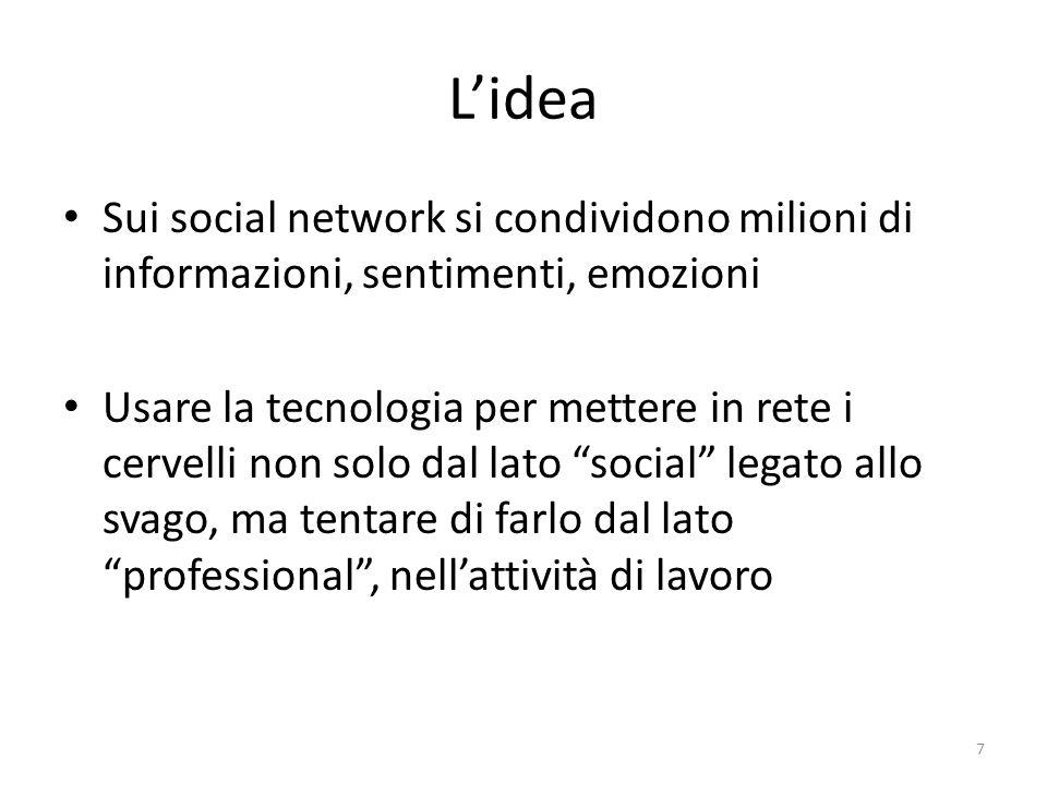 L'idea Sui social network si condividono milioni di informazioni, sentimenti, emozioni Usare la tecnologia per mettere in rete i cervelli non solo dal