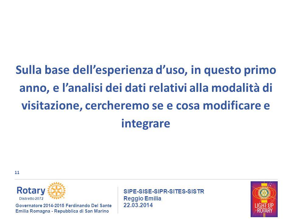 11 SIPE-SISE-SIPR-SITES-SISTR Reggio Emilia 22.03.2014 Governatore 2014-2015 Ferdinando Del Sante Emilia Romagna - Repubblica di San Marino Distretto