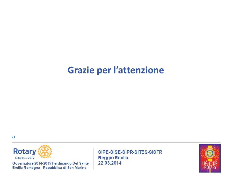21 SIPE-SISE-SIPR-SITES-SISTR Reggio Emilia 22.03.2014 Governatore 2014-2015 Ferdinando Del Sante Emilia Romagna - Repubblica di San Marino Distretto