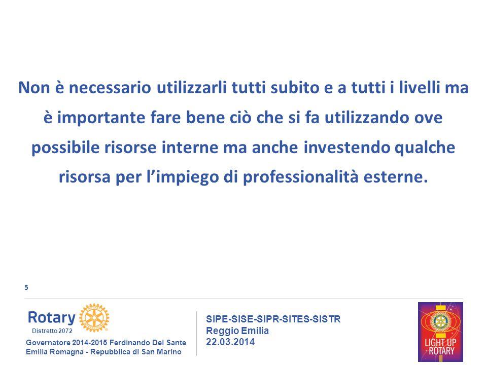 5 SIPE-SISE-SIPR-SITES-SISTR Reggio Emilia 22.03.2014 Governatore 2014-2015 Ferdinando Del Sante Emilia Romagna - Repubblica di San Marino Distretto 2