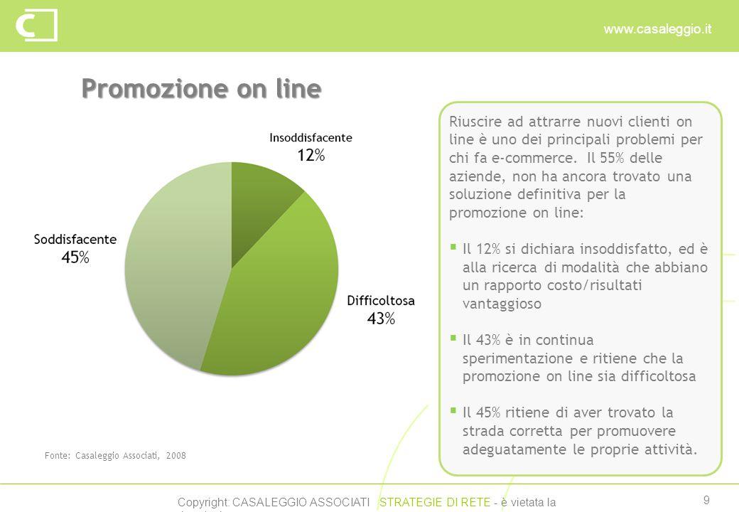 Copyright: CASALEGGIO ASSOCIATI STRATEGIE DI RETE - è vietata la riproduzione www.casaleggio.it 9 Promozione on line Fonte: Casaleggio Associati, 2008
