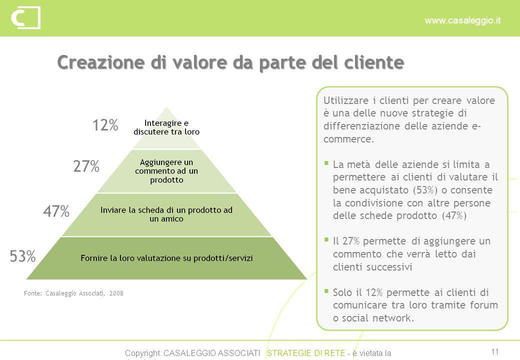 Copyright: CASALEGGIO ASSOCIATI STRATEGIE DI RETE - è vietata la riproduzione www.casaleggio.it 11 Creazione di valore da parte del cliente Fonte: Cas