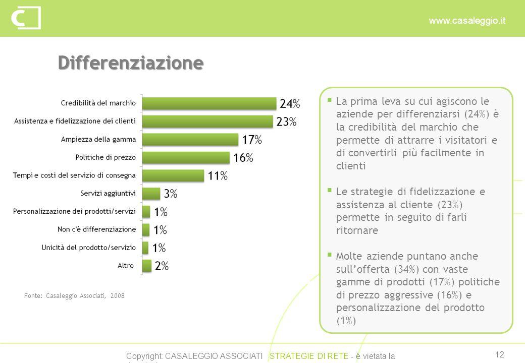 Copyright: CASALEGGIO ASSOCIATI STRATEGIE DI RETE - è vietata la riproduzione www.casaleggio.it 12 Differenziazione Fonte: Casaleggio Associati, 2008