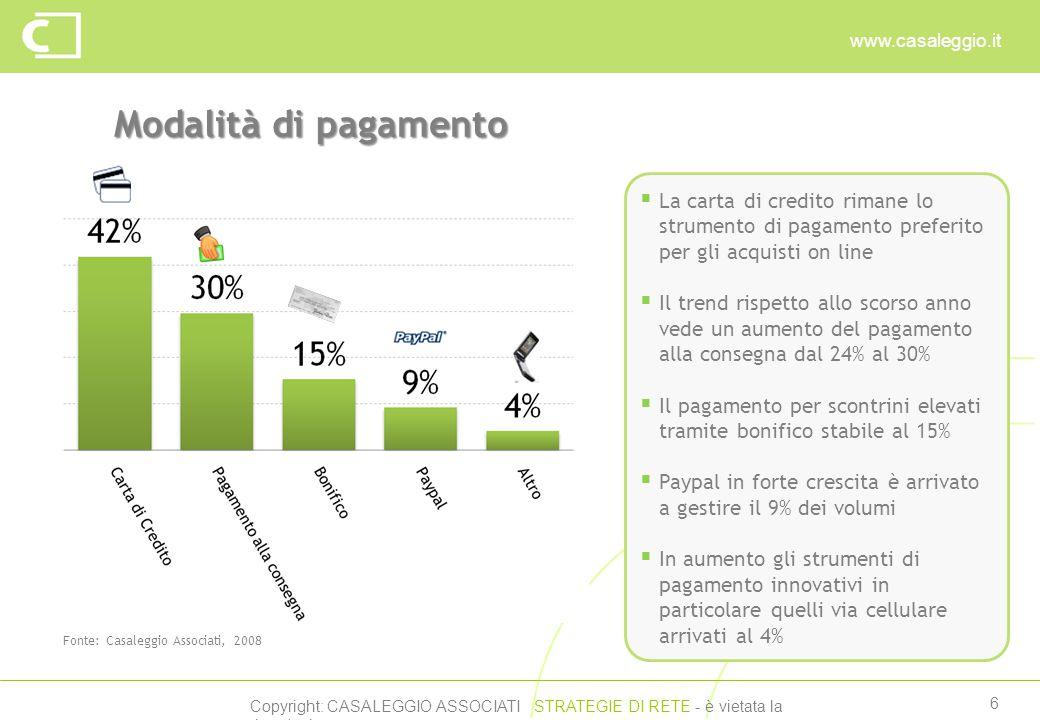 Copyright: CASALEGGIO ASSOCIATI STRATEGIE DI RETE - è vietata la riproduzione www.casaleggio.it 6 Modalità di pagamento Fonte: Casaleggio Associati, 2