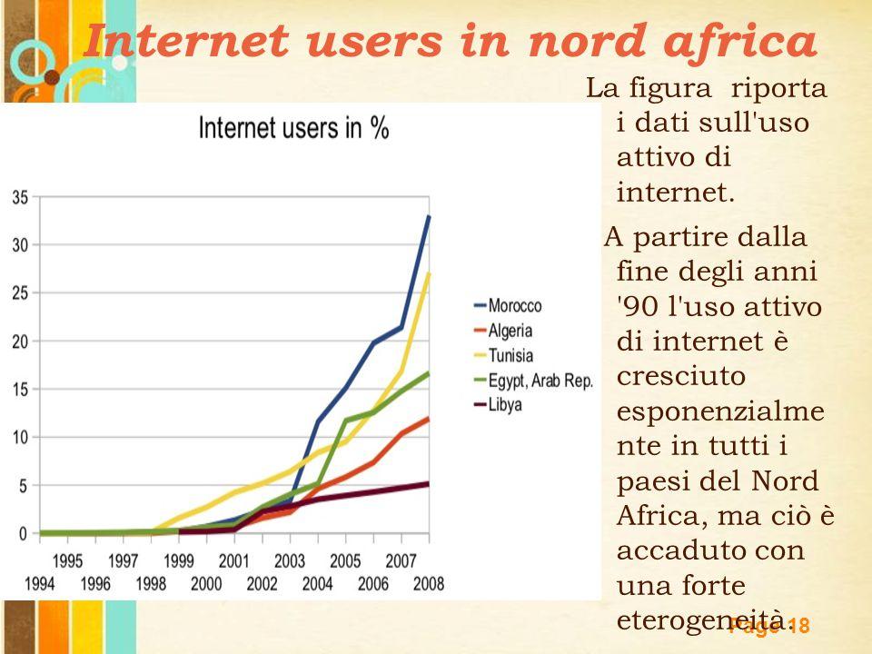 Free Powerpoint Templates Page 18 Internet users in nord africa La figura riporta i dati sull'uso attivo di internet. A partire dalla fine degli anni