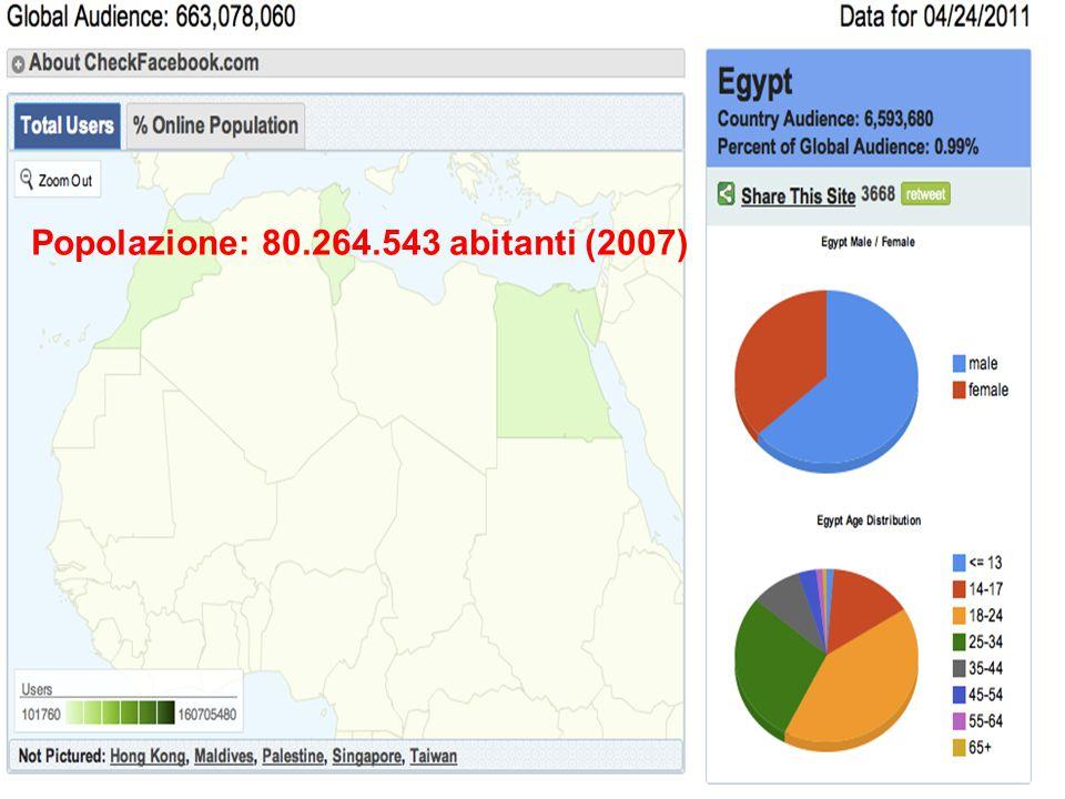 Free Powerpoint Templates Page 8 Popolazione: 80.264.543 abitanti (2007)