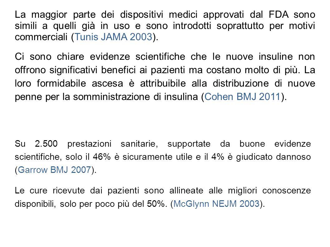 La maggior parte dei dispositivi medici approvati dal FDA sono simili a quelli già in uso e sono introdotti soprattutto per motivi commerciali (Tunis JAMA 2003).