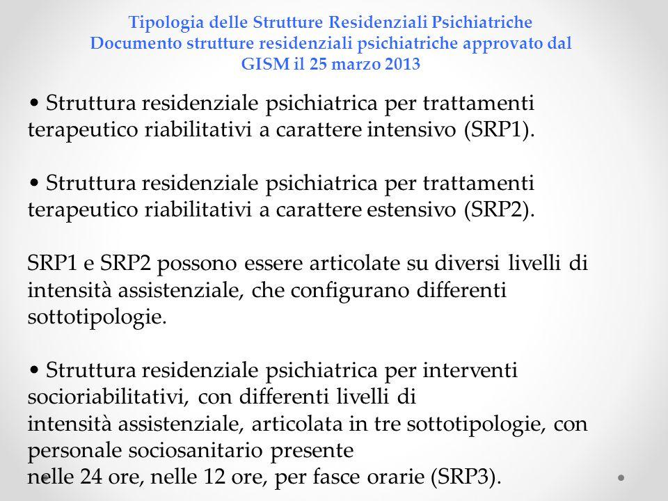Tipologia delle Strutture Residenziali Psichiatriche Documento strutture residenziali psichiatriche approvato dal GISM il 25 marzo 2013 Struttura residenziale psichiatrica per trattamenti terapeutico riabilitativi a carattere intensivo (SRP1).