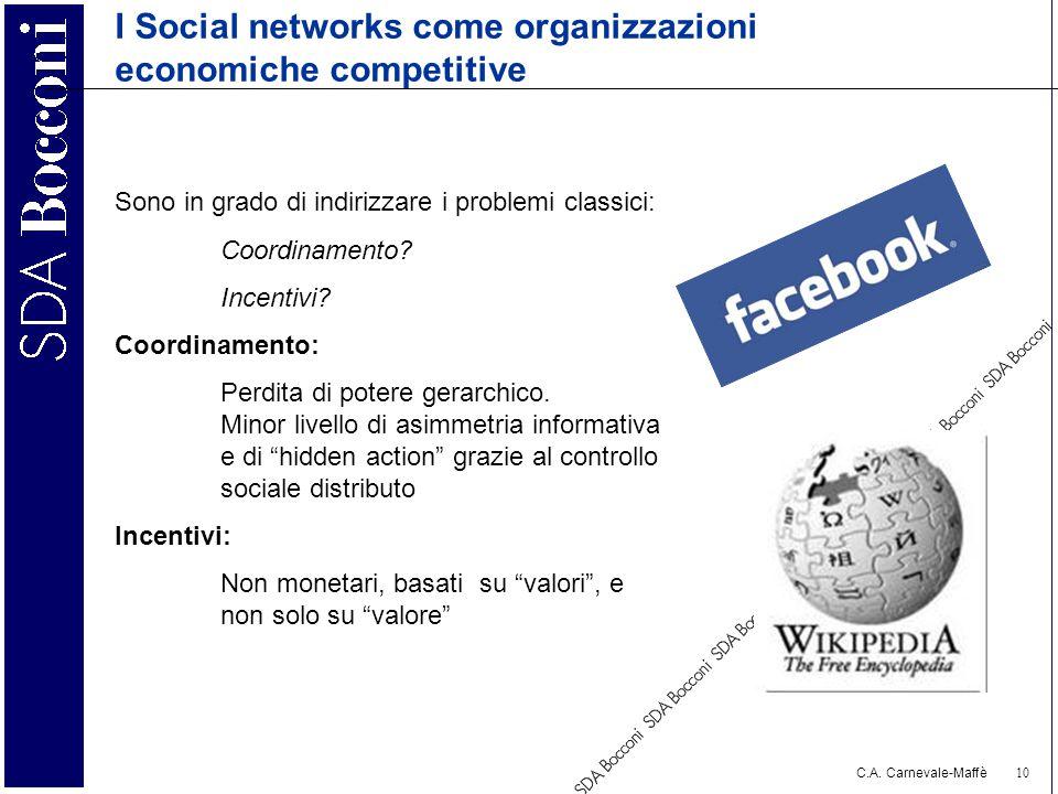 C.A. Carnevale-Maffè 10 I Social networks come organizzazioni economiche competitive Sono in grado di indirizzare i problemi classici: Coordinamento?