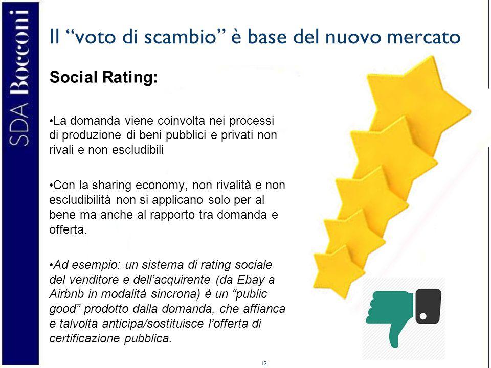 12 Il voto di scambio è base del nuovo mercato Social Rating: La domanda viene coinvolta nei processi di produzione di beni pubblici e privati non rivali e non escludibili Con la sharing economy, non rivalità e non escludibilità non si applicano solo per al bene ma anche al rapporto tra domanda e offerta.