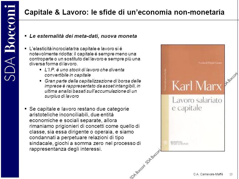 C.A. Carnevale-Maffè 13 Capitale & Lavoro: le sfide di un'economia non-monetaria  Le esternalità dei meta-dati, nuova moneta  L'elasticitá incrociat