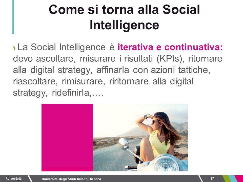 La Social Intelligence è iterativa e continuativa: devo ascoltare, misurare i risultati (KPIs), ritornare alla digital strategy, affinarla con azioni