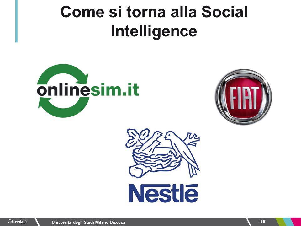 18 Università degli Studi Milano Bicocca Come si torna alla Social Intelligence