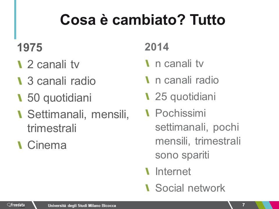 1975 2 canali tv 3 canali radio 50 quotidiani Settimanali, mensili, trimestrali Cinema 2014 n canali tv n canali radio 25 quotidiani Pochissimi settim
