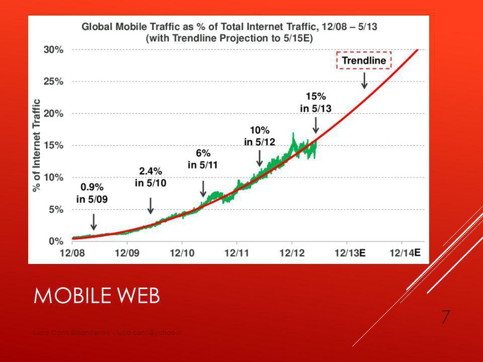 MOBILE WEB Luca Conti @pandemia - luca.conti@yahoo.it 7