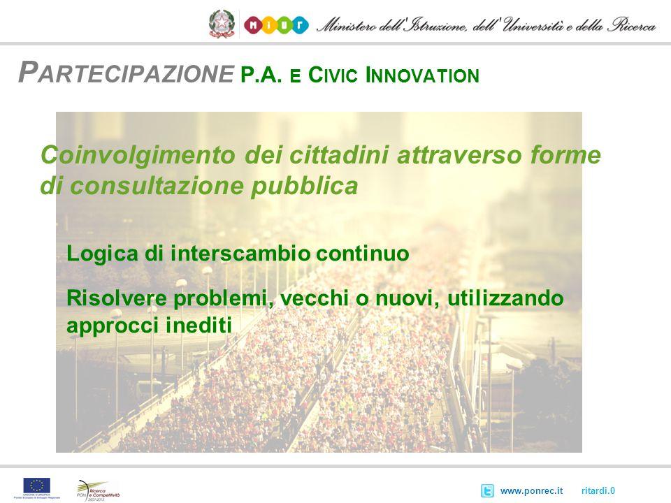 @ritardi.0www.ponrec.it P ARTECIPAZIONE P.A. E C IVIC I NNOVATION Coinvolgimento dei cittadini attraverso forme di consultazione pubblica Logica di in