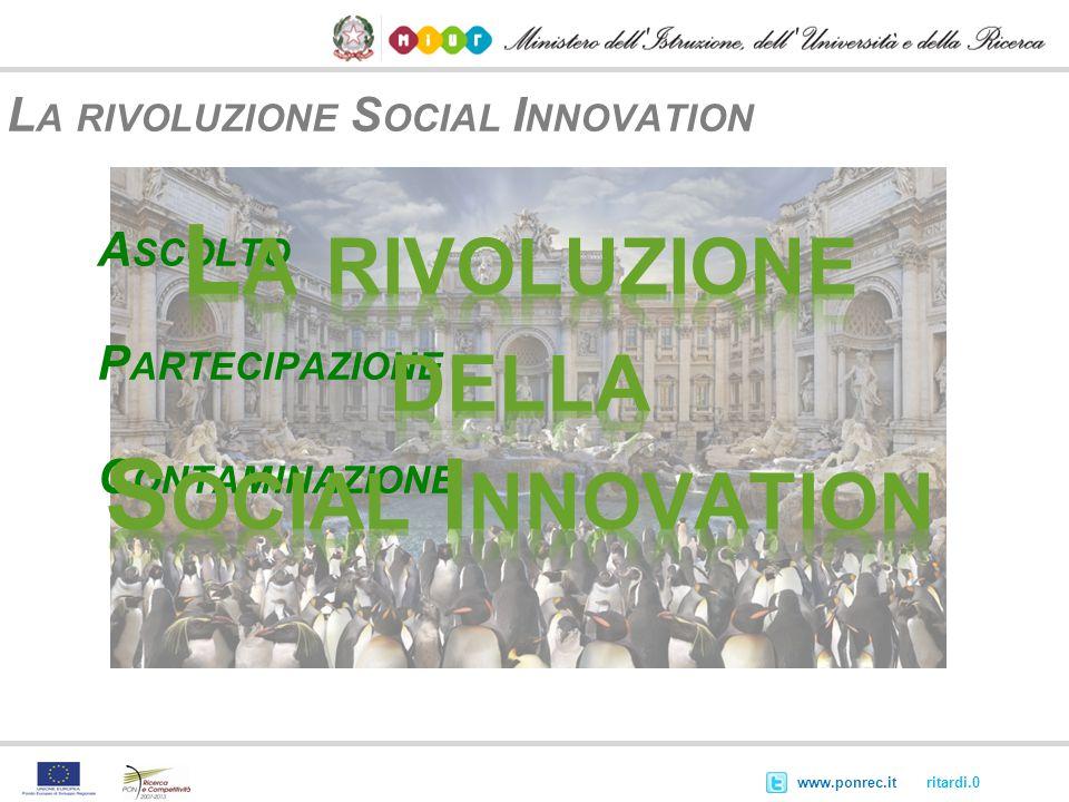 @ritardi.0www.ponrec.it A SCOLTO P ARTECIPAZIONE C ONTAMINAZIONE LA LA RIVOLUZIONE S OCIAL I NNOVATION