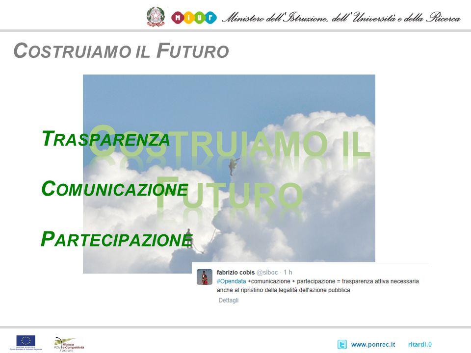 @ritardi.0www.ponrec.it T RASPARENZA C OMUNICAZIONE P ARTECIPAZIONE C OSTRUIAMO IL F UTURO