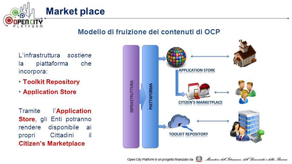 Market place Modello di fruizione dei contenuti di OCP