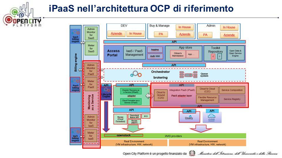iPaaS nell'architettura OCP di riferimento