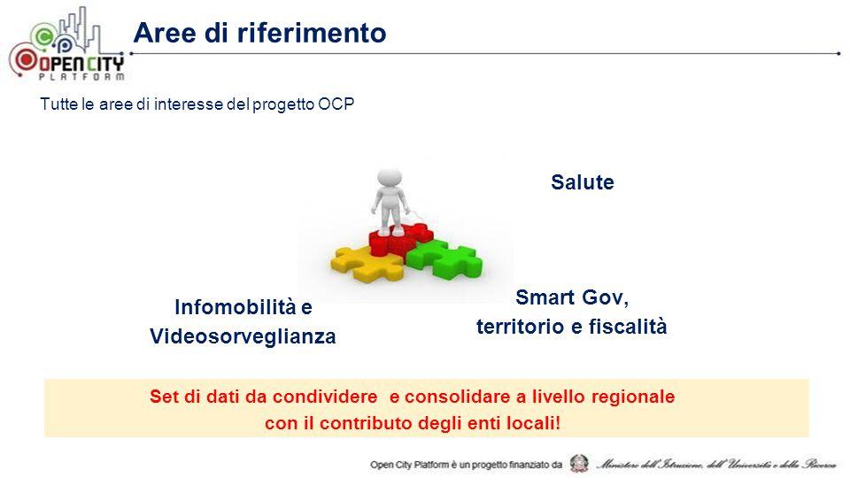 Tutte le aree di interesse del progetto OCP Aree di riferimento Salute Smart Gov, territorio e fiscalità Infomobilità e Videosorveglianza Set di dati da condividere e consolidare a livello regionale con il contributo degli enti locali!