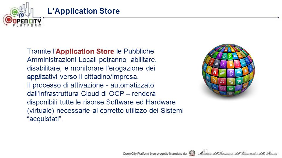 L'Application Store applicativi verso il cittadino/impresa.