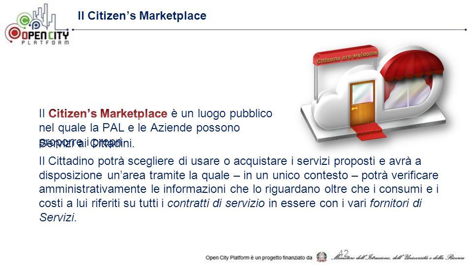 Il Citizen's Marketplace Servizi ai Cittadini.