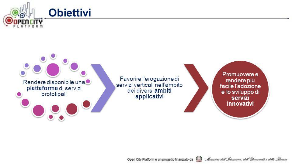 Obiettivi Rendere disponibile una piattaforma di servizi prototipali Favorire l'erogazione di servizi verticali nell'ambito dei diversi ambiti applicativi Promuovere e rendere più facile l'adozione e lo sviluppo di servizi innovativi