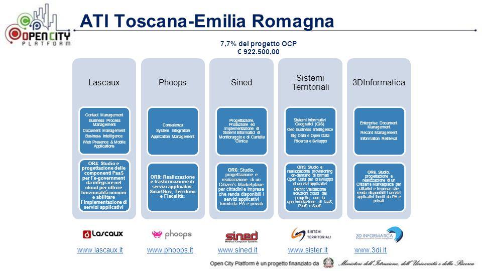 ATI Toscana-Emilia Romagna 7,7% del progetto OCP € 922.500,00 www.lascaux.itwww.lascaux.it www.phoops.it www.sined.it www.sister.it www.3di.itwww.phoops.itwww.sined.itwww.sister.itwww.3di.it