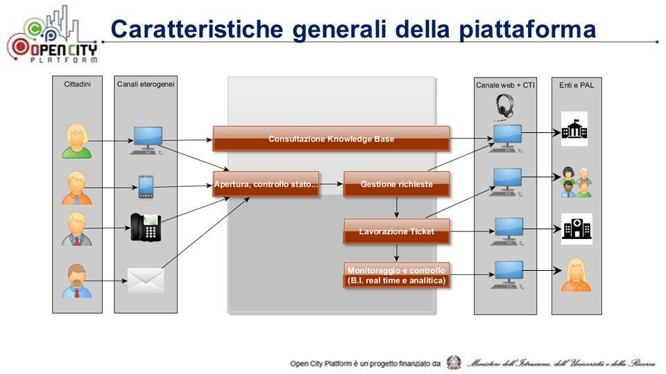 Caratteristiche generali della piattaforma